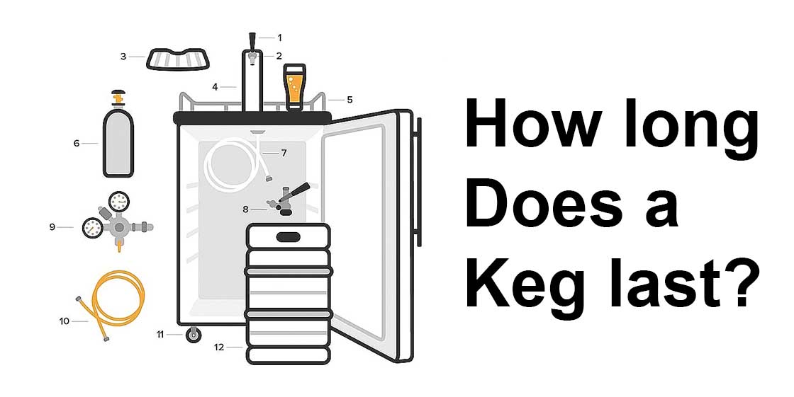 how long does a keg last